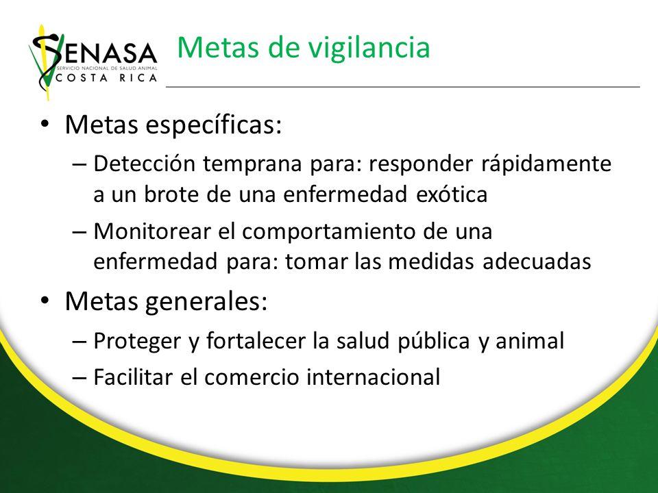 Formas de vigilancia Vigilancia pasiva Depende de la notificación de sospechas o casos de una enfermedad por veterinarios privados, productores etc.