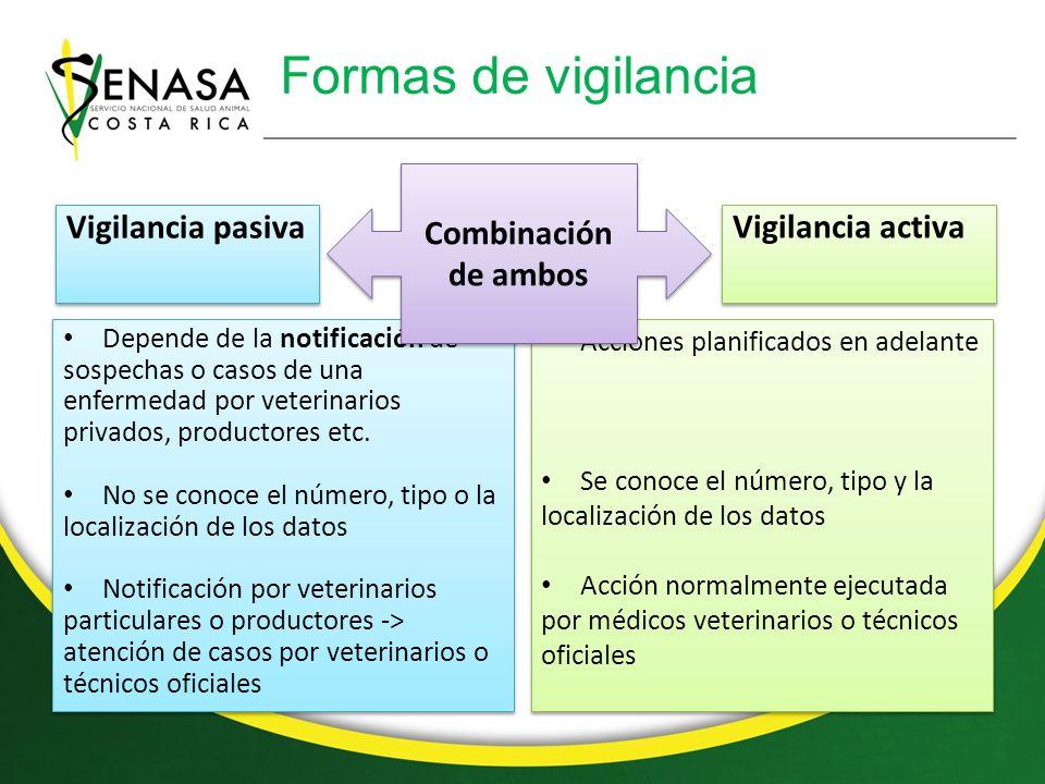 2. Vigilancia en Costa Rica