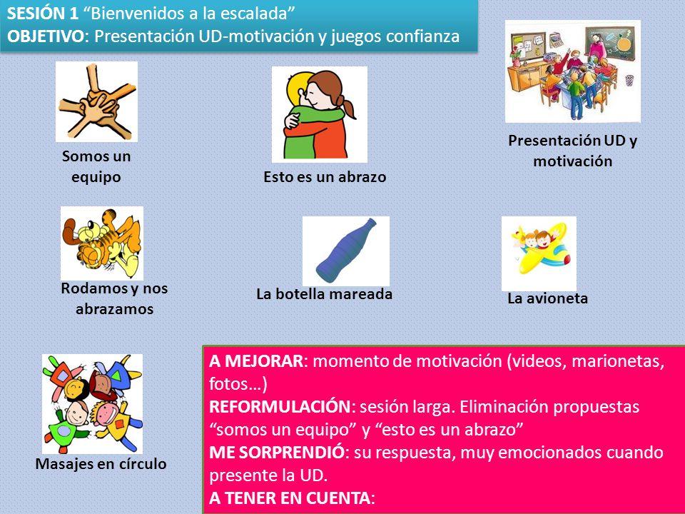 SESIÓN 1 Bienvenidos a la escalada OBJETIVO: Presentación UD-motivación y juegos confianza SESIÓN 1 Bienvenidos a la escalada OBJETIVO: Presentación U