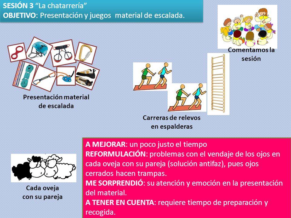 SESIÓN 3 La chatarrería OBJETIVO: Presentación y juegos material de escalada. SESIÓN 3 La chatarrería OBJETIVO: Presentación y juegos material de esca