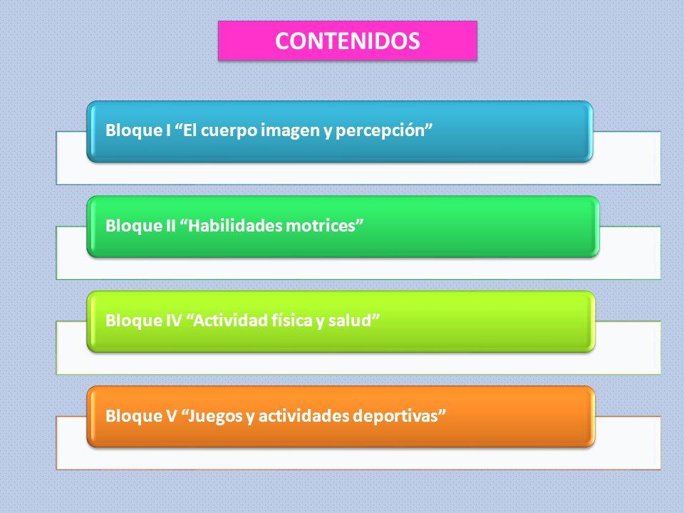 Bloque I El cuerpo imagen y percepciónBloque II Habilidades motricesBloque IV Actividad física y saludBloque V Juegos y actividades deportivas CONTENI