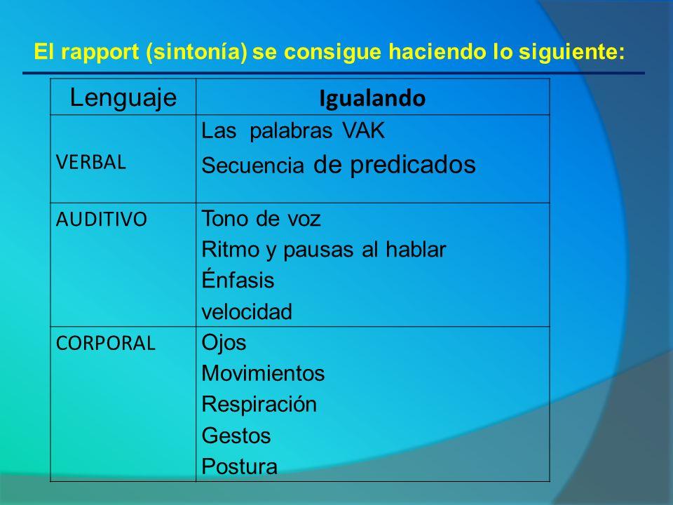 El rapport (sintonía) se consigue haciendo lo siguiente: Lenguaje Igualando VERBAL Las palabras VAK Secuencia de predicados AUDITIVO Tono de voz Ritmo