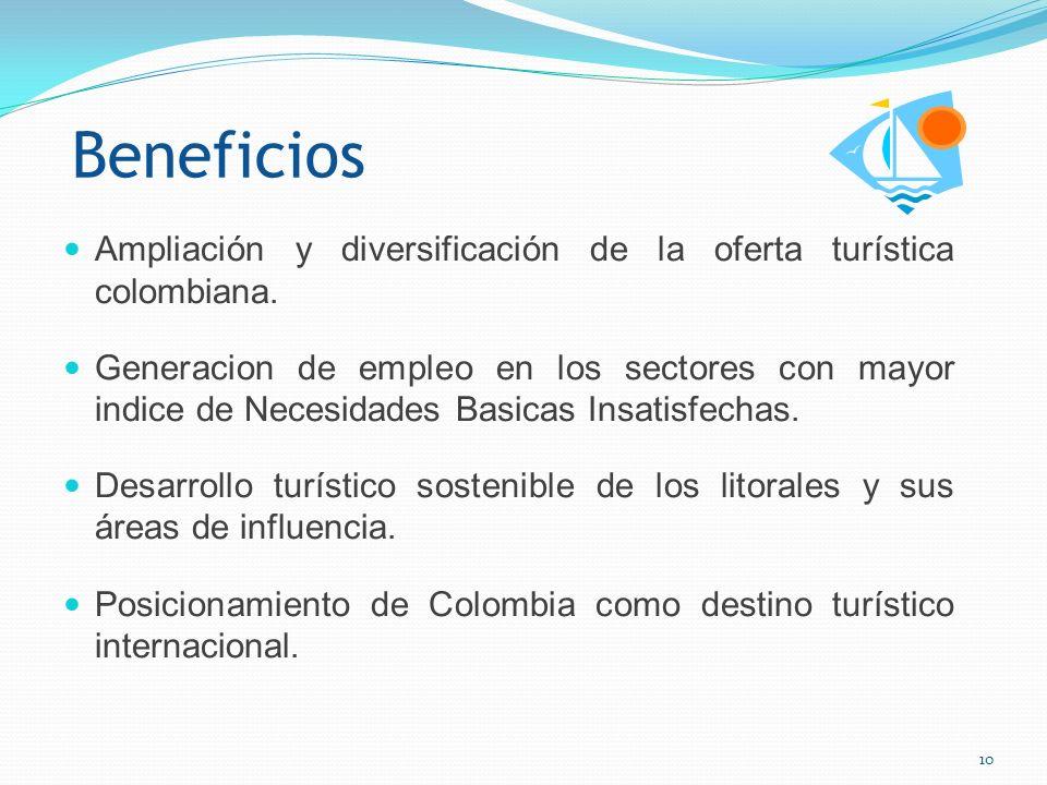 Colombia: Ventajas Comparativas Territorio fuera de la influencia de huracanes: por lo cual se puede disfrutar en todas las épocas del año.