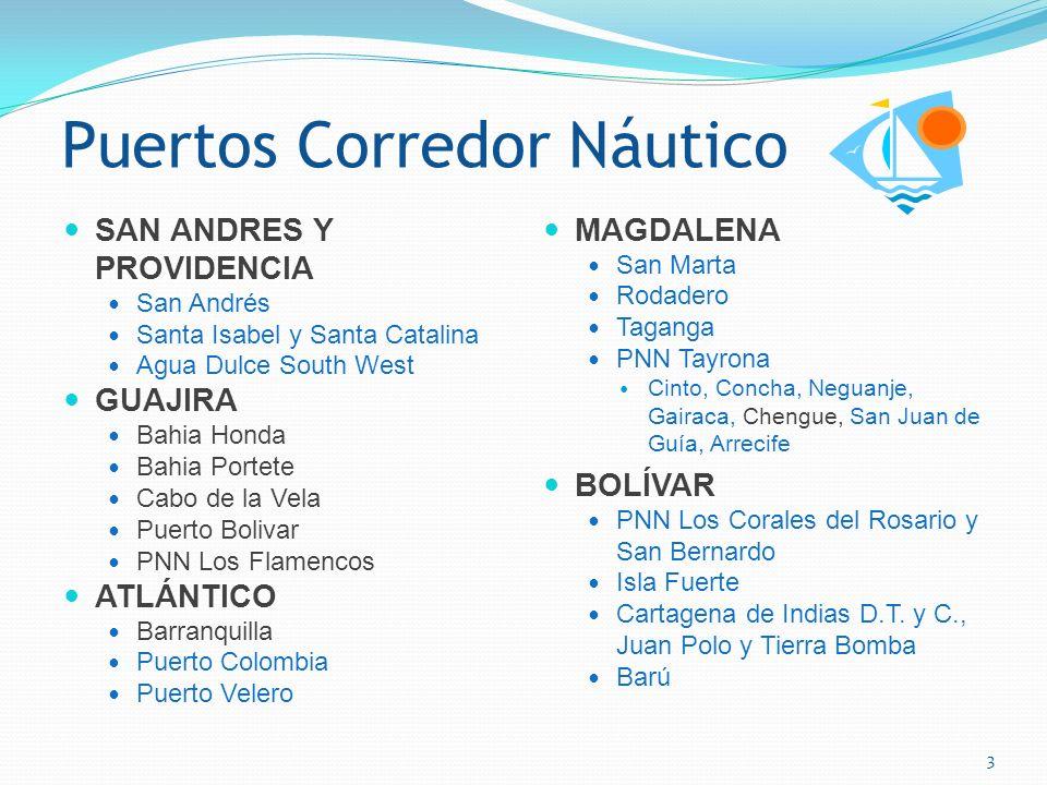 Corredor Nautico de Colombia 2
