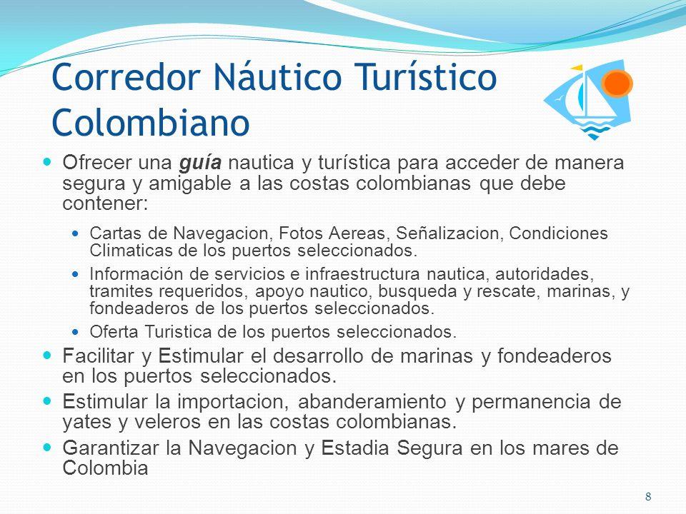 Antecedentes Iniciativa de grupo de empresarios y navegantes de la ciudad de Cartagena de Indias.