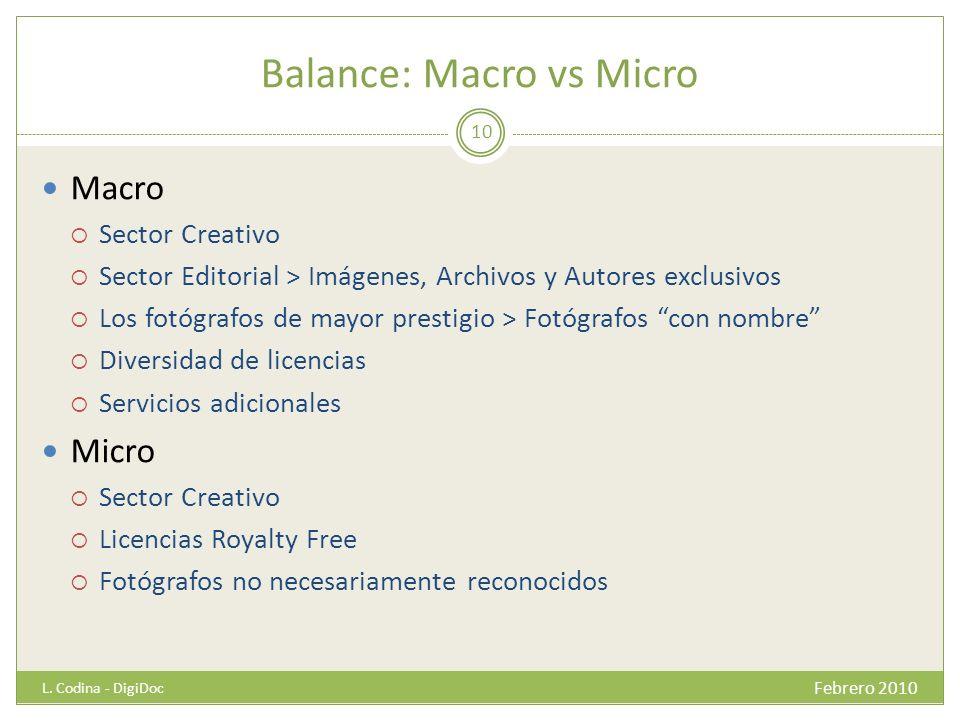 Balance: Macro vs Micro Macro Sector Creativo Sector Editorial > Imágenes, Archivos y Autores exclusivos Los fotógrafos de mayor prestigio > Fotógrafo