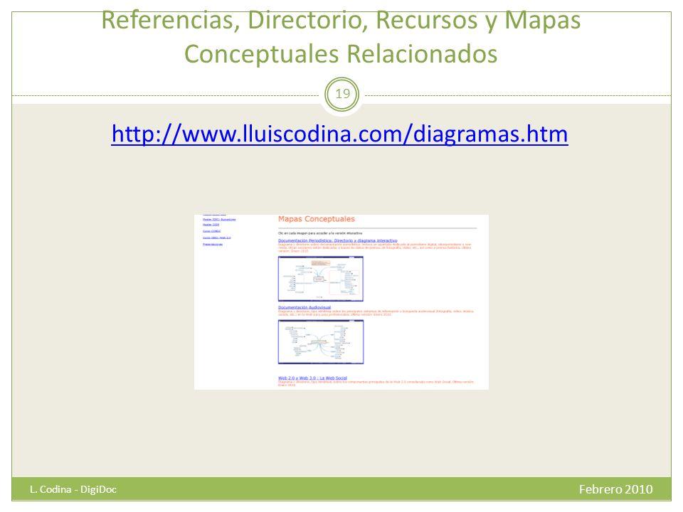 Referencias, Directorio, Recursos y Mapas Conceptuales Relacionados http://www.lluiscodina.com/diagramas.htm Febrero 2010 L. Codina - DigiDoc 19