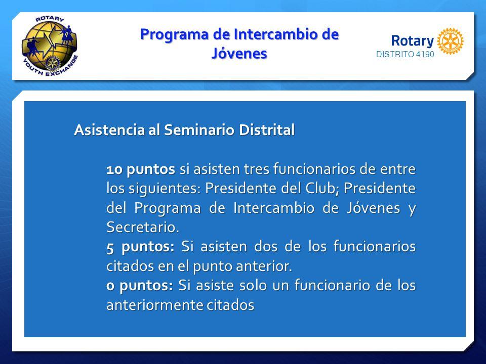 Programa de Intercambio de Jóvenes Asistencia al Seminario Distrital Asistencia al Seminario Distrital 10 puntos si asisten tres funcionarios de entre