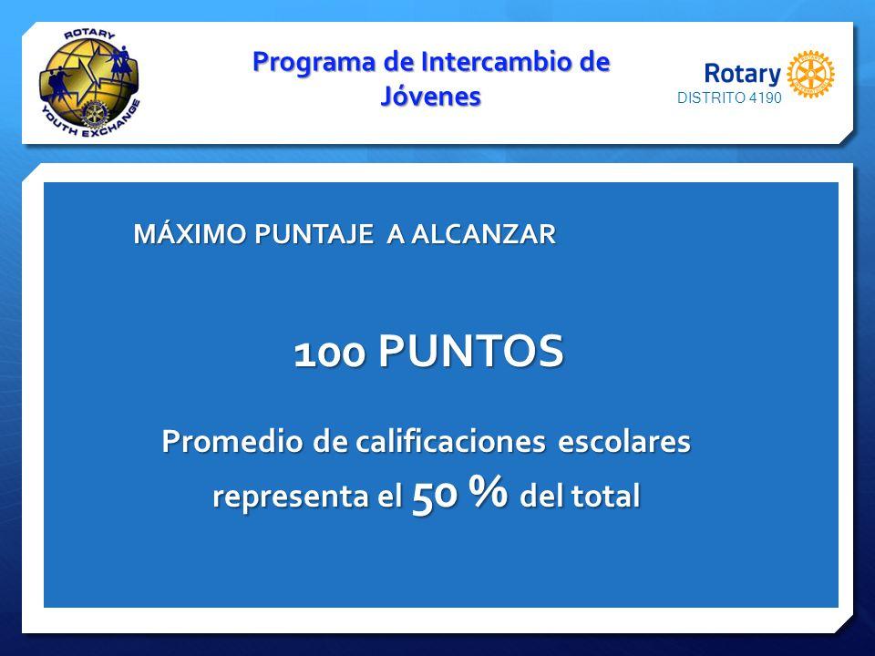 Programa de Intercambio de Jóvenes MÁXIMO PUNTAJE A ALCANZAR MÁXIMO PUNTAJE A ALCANZAR 100 PUNTOS 100 PUNTOS Promedio de calificaciones escolares repr