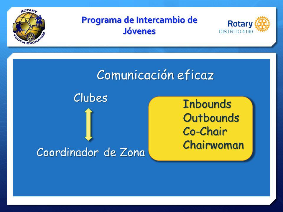 Programa de Intercambio de Jóvenes InboundsOutboundsCo-ChairChairwoman Clubes Coordinador de Zona Comunicación eficaz DISTRITO 4190