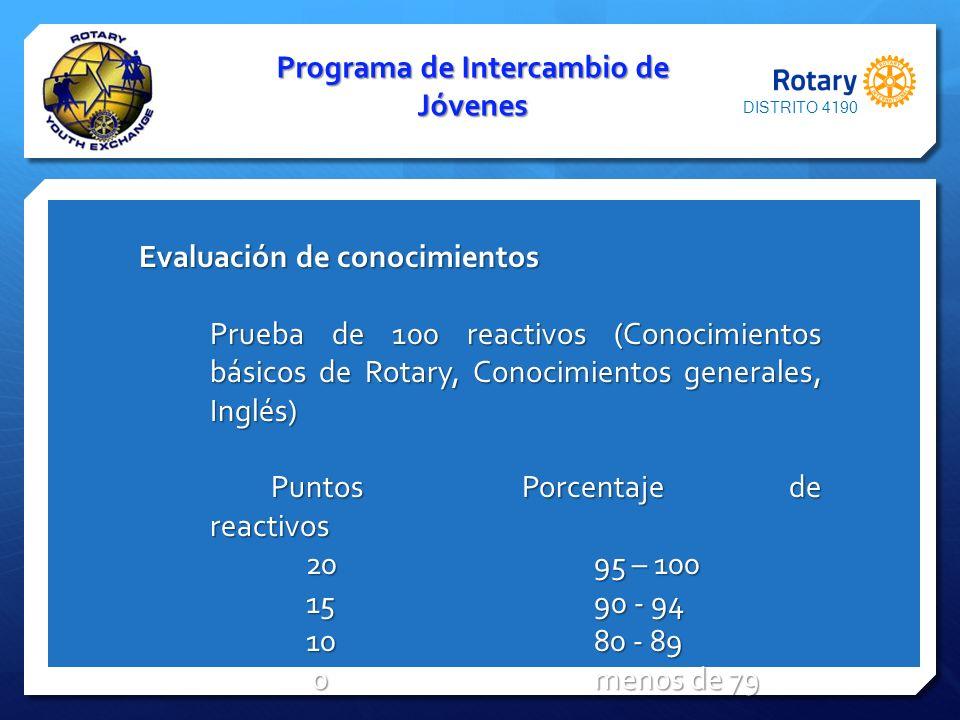 Programa de Intercambio de Jóvenes Evaluación de conocimientos Evaluación de conocimientos Prueba de 100 reactivos (Conocimientos básicos de Rotary, C