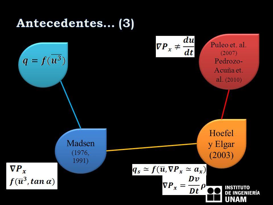 Madsen (1976, 1991) Hoefel y Elgar (2003) Puleo et. al. (2007) Pedrozo- Acuña et. al. (2010) Puleo et. al. (2007) Pedrozo- Acuña et. al. (2010)