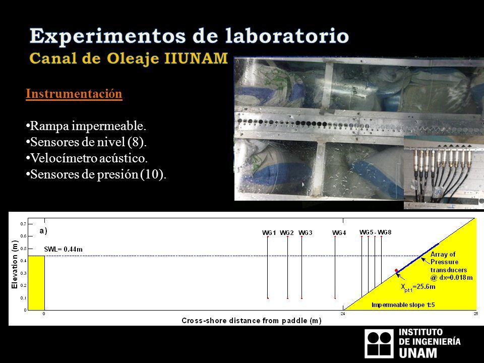 Instrumentación Rampa impermeable. Sensores de nivel (8). Velocímetro acústico. Sensores de presión (10).