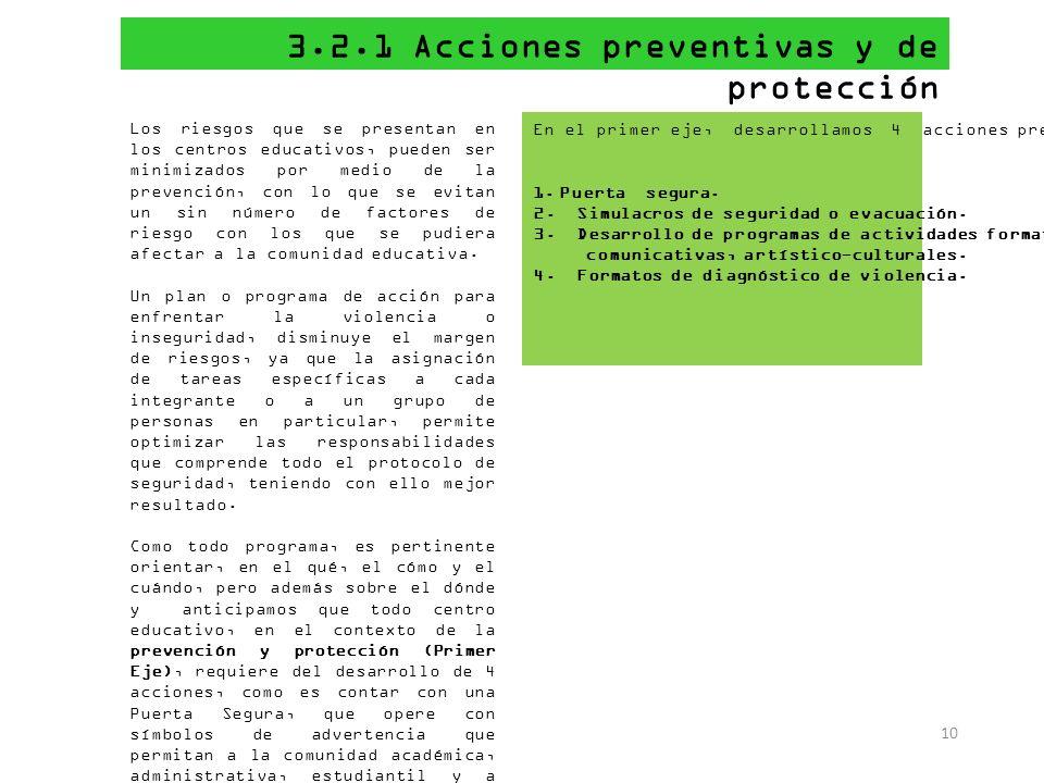 3.2.1 Acciones preventivas y de protección 10 Los riesgos que se presentan en los centros educativos, pueden ser minimizados por medio de la prevenció