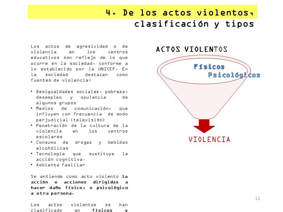4. De los actos violentos, clasificación y tipos 12 Los actos de agresividad o de violencia en los centros educativos son reflejo de lo que ocurre en