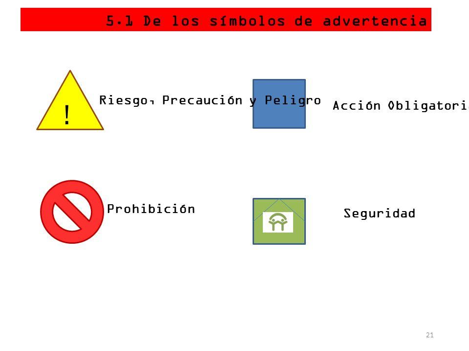 5.1 De los símbolos de advertencia Riesgo, Precaución y Peligro Prohibición Acción Obligatoria Seguridad 21