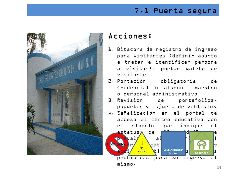 7.1 Puerta segura 34 Acciones: 1.Bitácora de registro de ingreso para visitantes (definir asunto a tratar e identificar persona a visitar), portar gaf