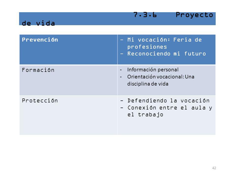 42 7.3.6 Proyecto de vida Prevención-Mi vocación: Feria de profesiones -Reconociendo mi futuro Formación -Información personal -Orientación vocacional