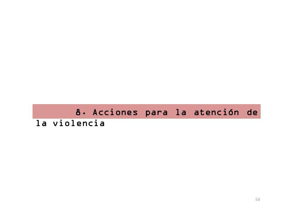 54 8.Acciones para la atención de la violencia