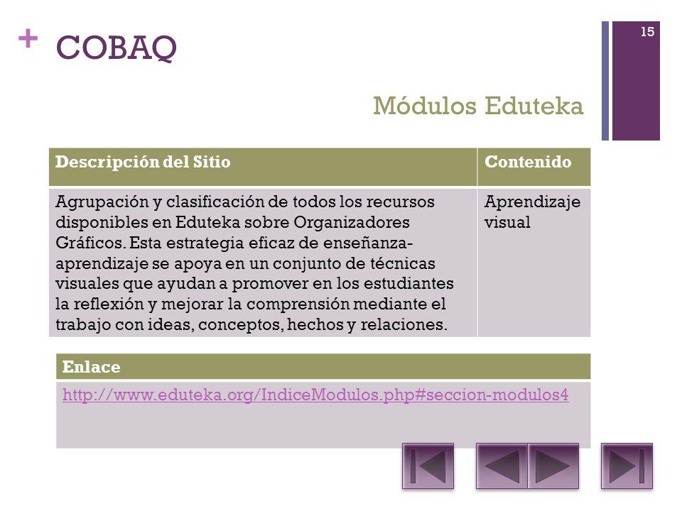 + COBAQ Descripción del SitioContenido Agrupación y clasificación de todos los recursos disponibles en Eduteka sobre Organizadores Gráficos.