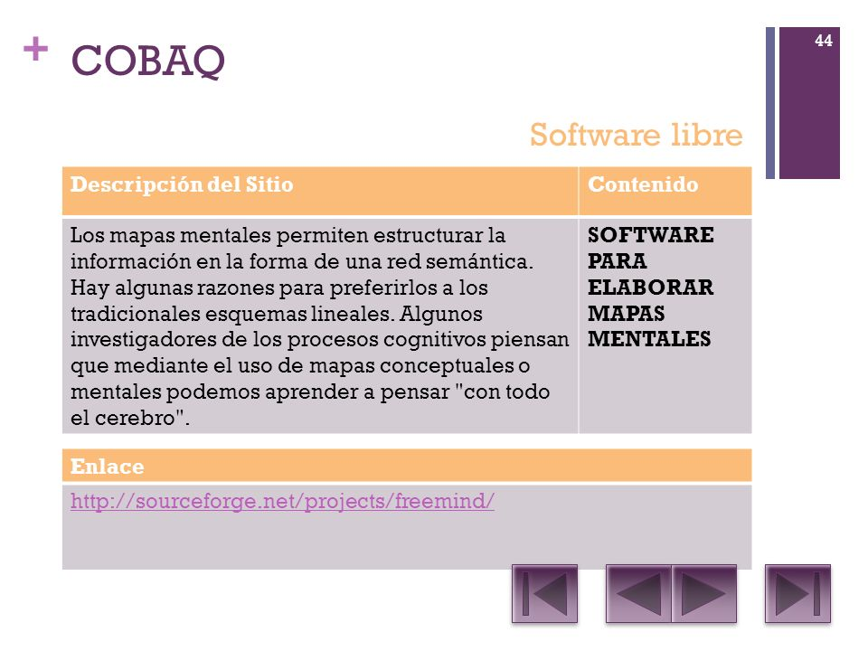 + COBAQ Descripción del SitioContenido Los mapas mentales permiten estructurar la información en la forma de una red semántica.