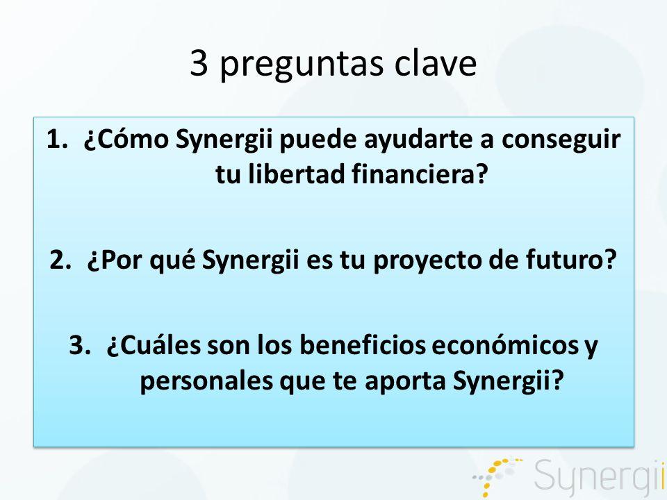 3 preguntas clave 1.¿Cómo Synergii puede ayudarte a conseguir tu libertad financiera.