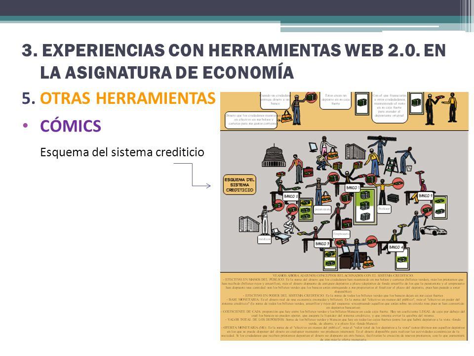3. EXPERIENCIAS CON HERRAMIENTAS WEB 2.0. EN LA ASIGNATURA DE ECONOMÍA 5. OTRAS HERRAMIENTAS CÓMICS Esquema del sistema crediticio
