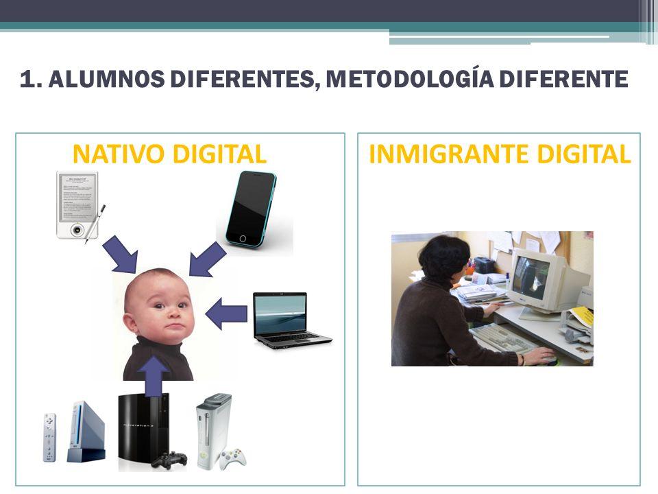 NATIVO DIGITALINMIGRANTE DIGITAL 1. ALUMNOS DIFERENTES, METODOLOGÍA DIFERENTE
