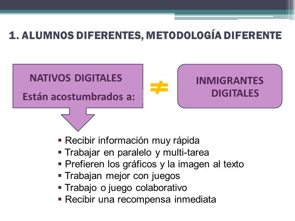 Recibir información muy rápida Trabajar en paralelo y multi-tarea Prefieren los gráficos y la imagen al texto Trabajan mejor con juegos Trabajo o jueg