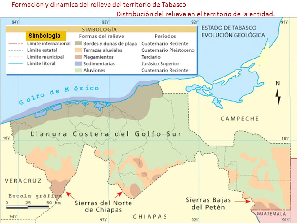 Simbología Distribución del relieve en el territorio de la entidad. Formación y dinámica del relieve del territorio de Tabasco