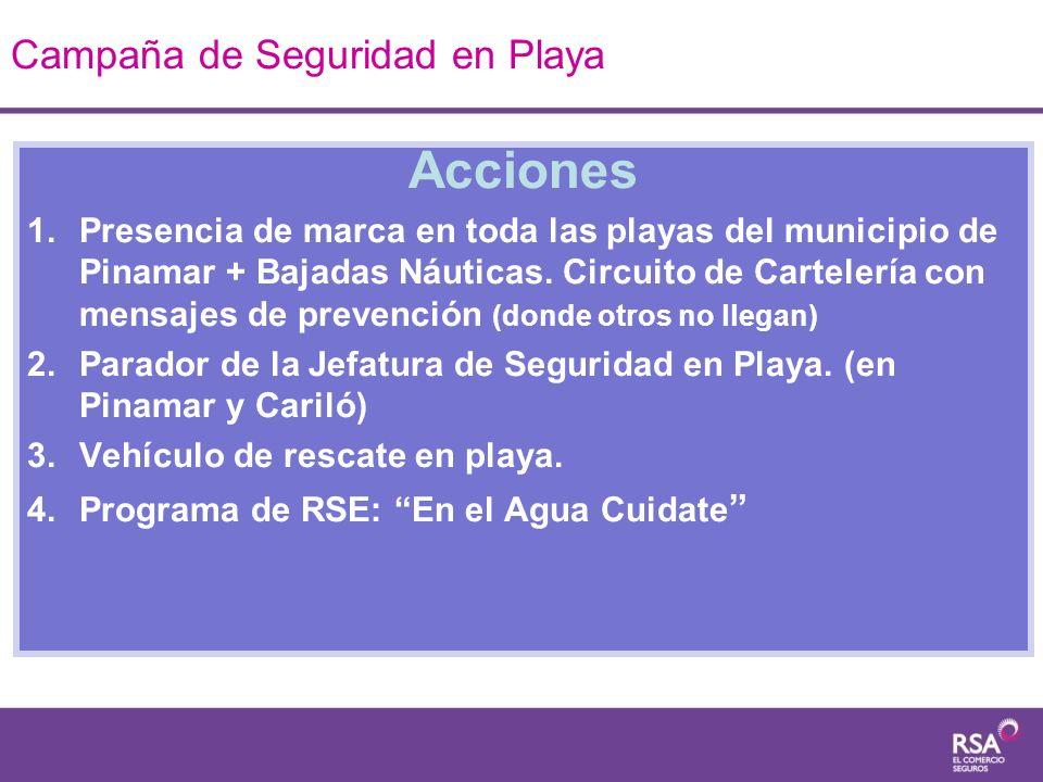Acciones 1.Presencia de marca en toda las playas del municipio de Pinamar + Bajadas Náuticas. Circuito de Cartelería con mensajes de prevención (donde