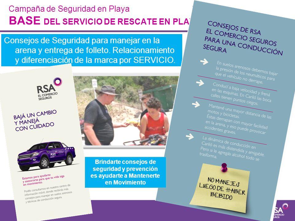 Campaña de Seguridad en Playa BASE DEL SERVICIO DE RESCATE EN PLAYA Consejos de Seguridad para manejar en la arena y entrega de folleto. Relacionamien
