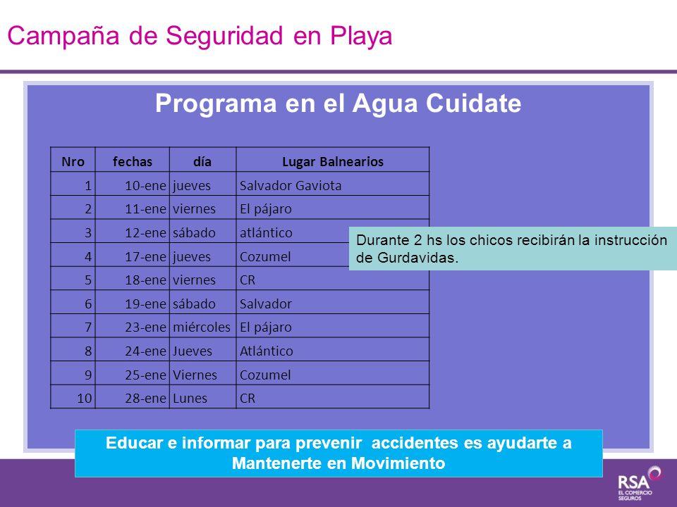 Programa en el Agua Cuidate Campaña de Seguridad en Playa Educar e informar para prevenir accidentes es ayudarte a Mantenerte en Movimiento Nrofechasd