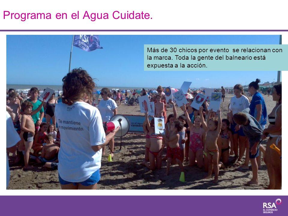 Programa en el Agua Cuidate. Más de 30 chicos por evento se relacionan con la marca. Toda la gente del balneario está expuesta a la acción.