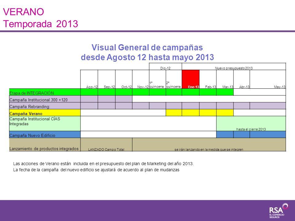 VERANO Temporada 2013 Las acciones de Verano están incluida en el presupuesto del plan de Marketing del año 2013. La fecha de la campaña del nuevo edi