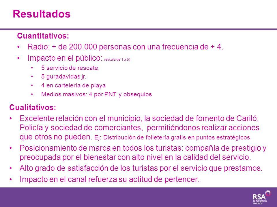 Resultados Cualitativos: Excelente relación con el municipio, la sociedad de fomento de Cariló, Policía y sociedad de comerciantes, permitiéndonos rea