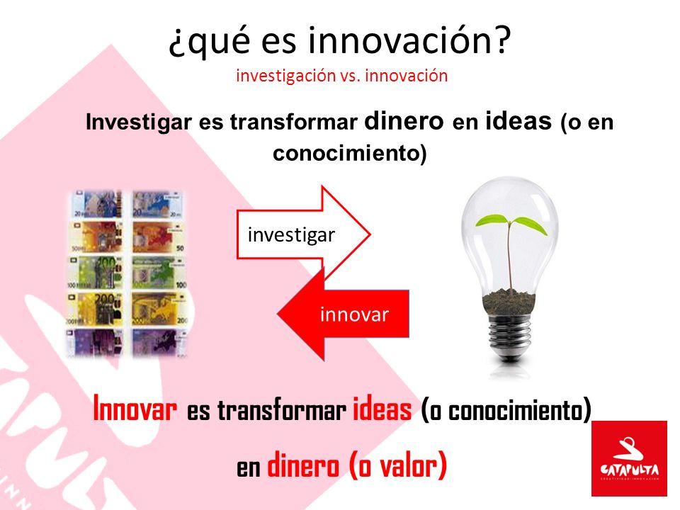 ¿qué es innovación? investigación vs. innovación investigar innovar Investigar es transformar dinero en ideas (o en conocimiento) Innovar es transform