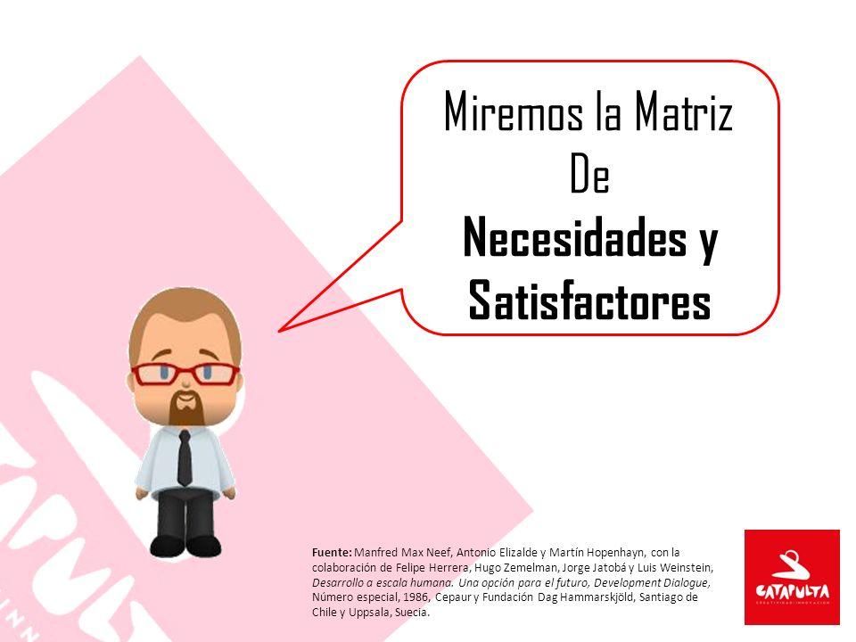 Miremos la Matriz De Necesidades y Satisfactores Fuente: Manfred Max Neef, Antonio Elizalde y Martín Hopenhayn, con la colaboración de Felipe Herrera,