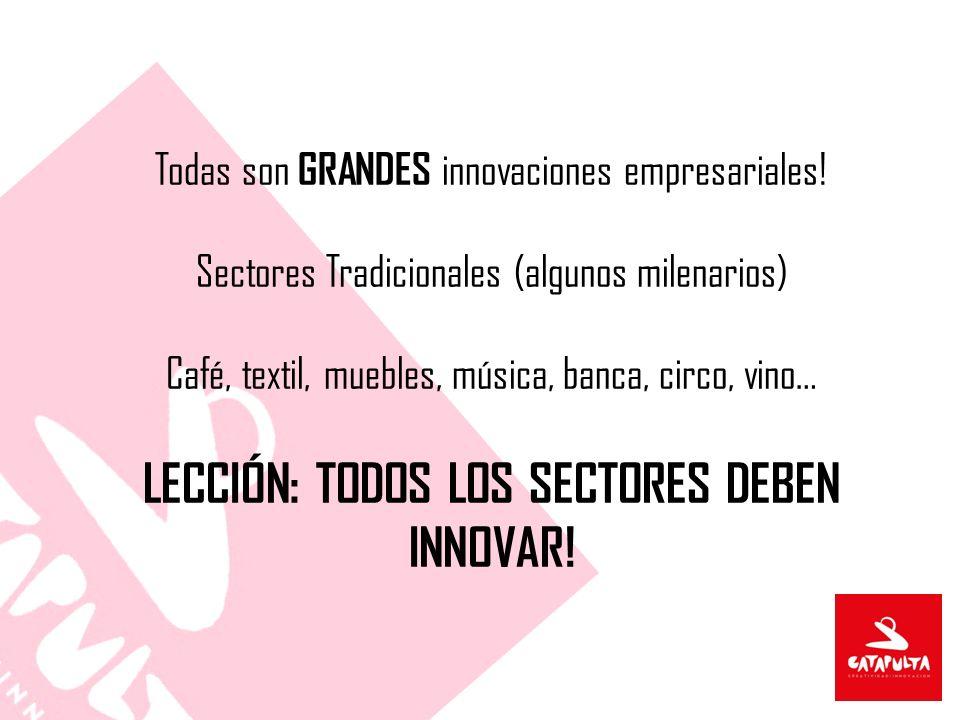 Todas son GRANDES innovaciones empresariales! Sectores Tradicionales (algunos milenarios) Café, textil, muebles, música, banca, circo, vino… LECCIÓN: