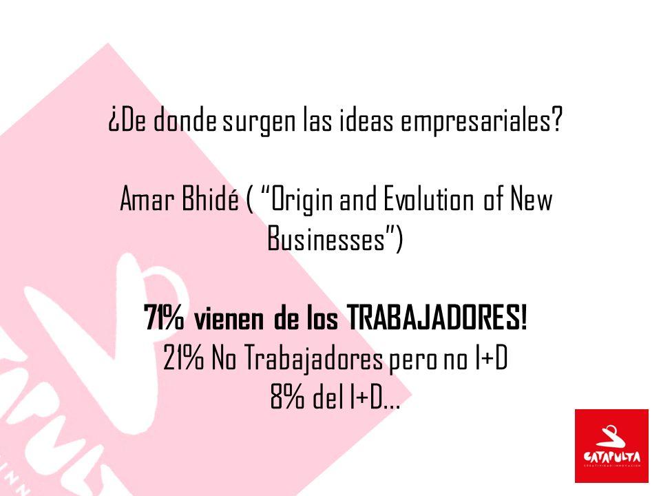 ¿De donde surgen las ideas empresariales? Amar Bhidé ( Origin and Evolution of New Businesses) 71% vienen de los TRABAJADORES! 21% No Trabajadores per