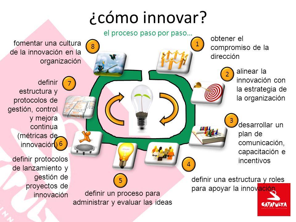 ¿cómo innovar? el proceso paso por paso… obtener el compromiso de la dirección alinear la innovación con la estrategia de la organización desarrollar