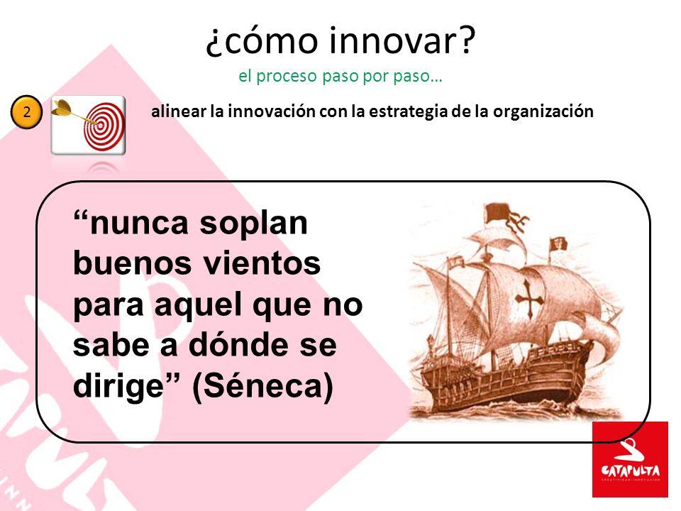 ¿cómo innovar? el proceso paso por paso… alinear la innovación con la estrategia de la organización 2 nunca soplan buenos vientos para aquel que no sa