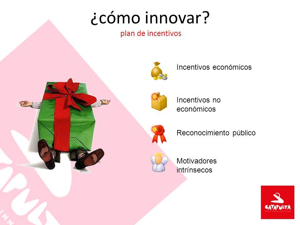 ¿cómo innovar? plan de incentivos Incentivos económicos Incentivos no económicos Reconocimiento públicoMotivadores intrínsecos