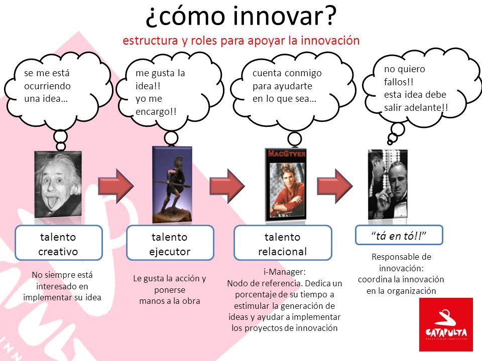 se me está ocurriendo una idea… me gusta la idea!! yo me encargo!! cuenta conmigo para ayudarte en lo que sea… ¿cómo innovar? estructura y roles para