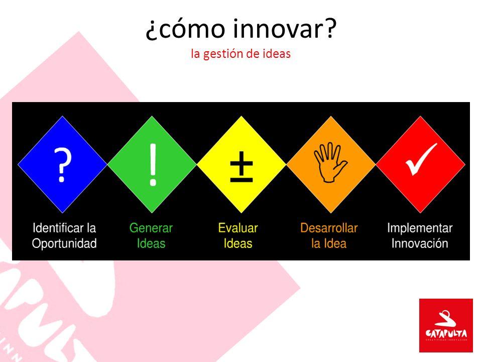 ¿cómo innovar? la gestión de ideas