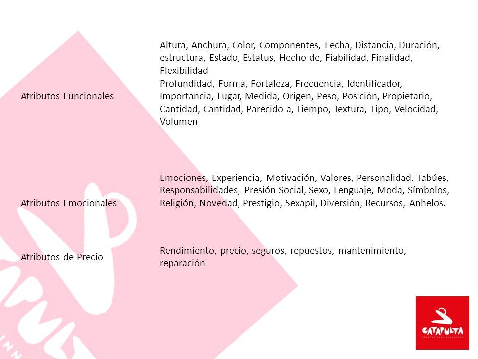 Atributos Funcionales Altura, Anchura, Color, Componentes, Fecha, Distancia, Duración, estructura, Estado, Estatus, Hecho de, Fiabilidad, Finalidad, Flexibilidad Profundidad, Forma, Fortaleza, Frecuencia, Identificador, Importancia, Lugar, Medida, Origen, Peso, Posición, Propietario, Cantidad, Cantidad, Parecido a, Tiempo, Textura, Tipo, Velocidad, Volumen Atributos Emocionales Emociones, Experiencia, Motivación, Valores, Personalidad.