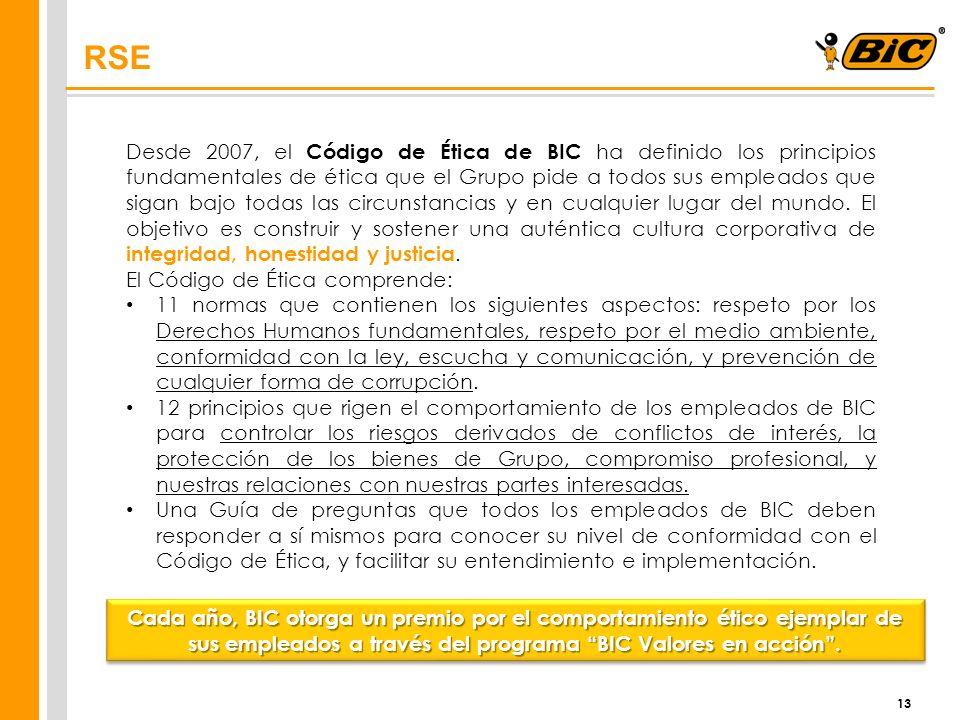 13 RSE Desde 2007, el Código de Ética de BIC ha definido los principios fundamentales de ética que el Grupo pide a todos sus empleados que sigan bajo