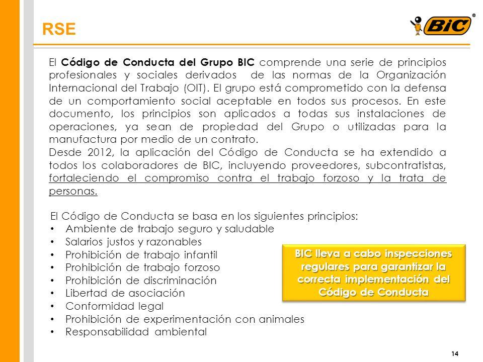 14 El Código de Conducta del Grupo BIC comprende una serie de principios profesionales y sociales derivados de las normas de la Organización Internaci