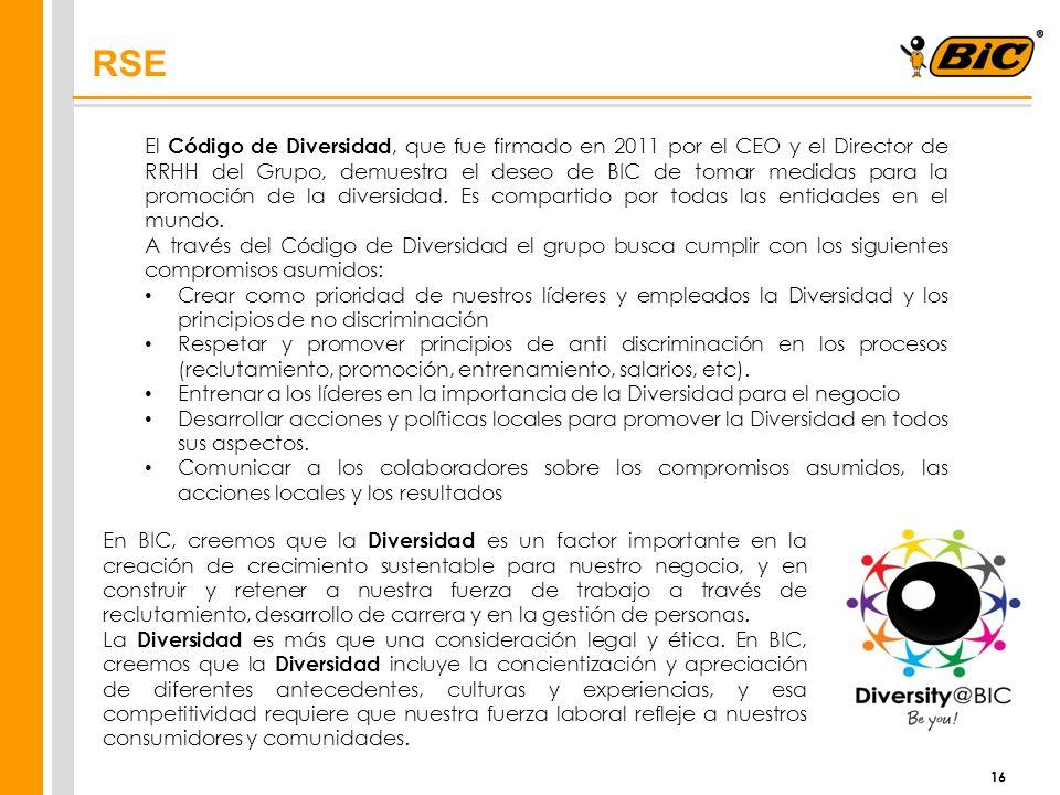 16 RSE El Código de Diversidad, que fue firmado en 2011 por el CEO y el Director de RRHH del Grupo, demuestra el deseo de BIC de tomar medidas para la