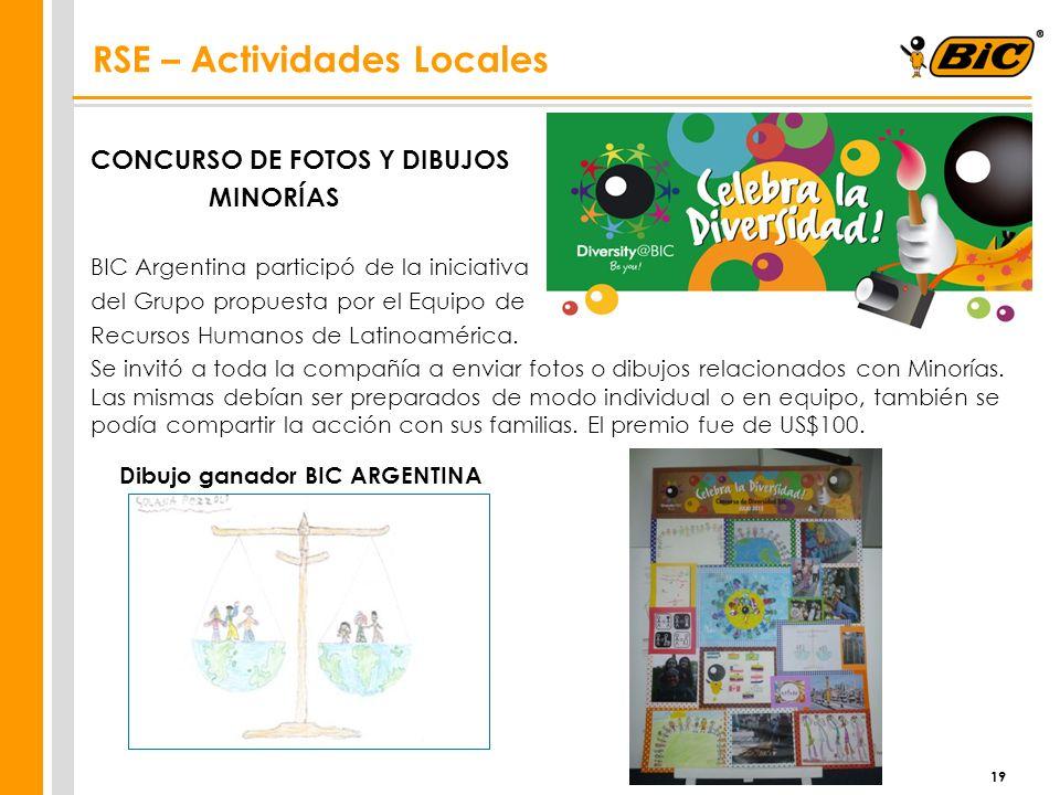 CONCURSO DE FOTOS Y DIBUJOS MINORÍAS BIC Argentina participó de la iniciativa del Grupo propuesta por el Equipo de Recursos Humanos de Latinoamérica.